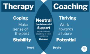 Poly Therapist vs. Poly Coach